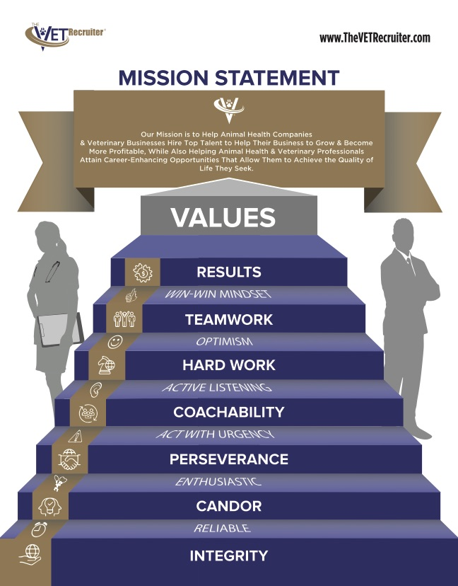 Mission Statement And Values Version 8 Vet Recruiter