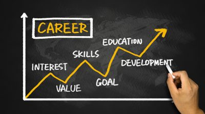 How to Increase Your Value and Grow Your Career